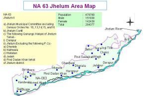 حلقہ این اے63 ( جہلم2)